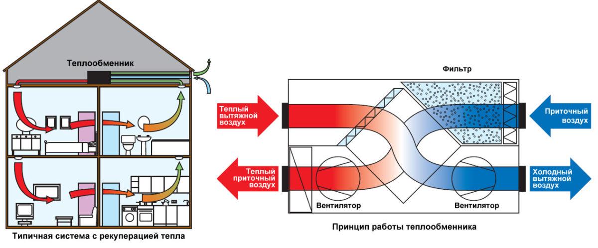 Теплообменник с фильтром коэффициент теплопередачи теплообменник